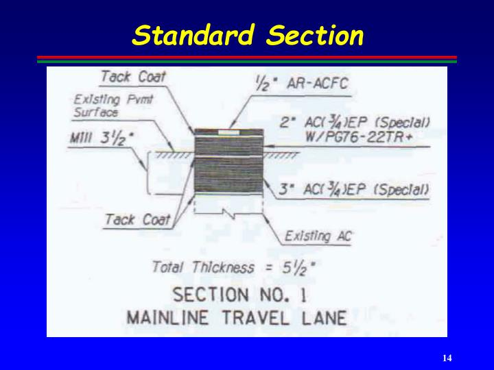 Standard Section