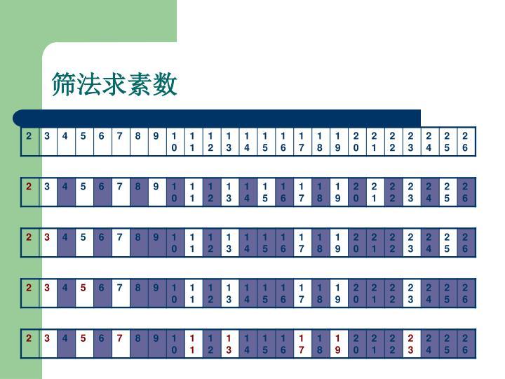 筛法求素数