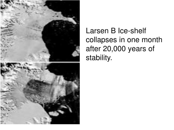 Larsen B Ice-shelf
