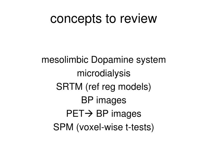 concepts to review