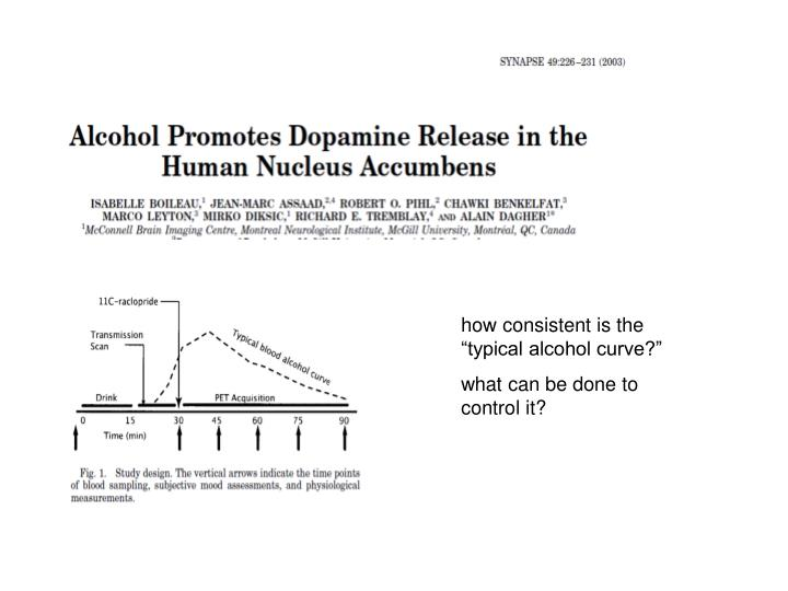"""how consistent is the """"typical alcohol curve?"""""""