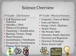 science overview