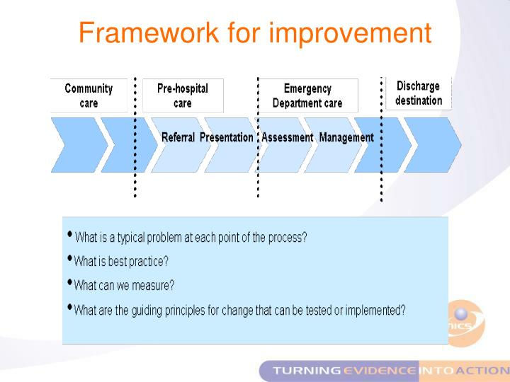 Framework for improvement