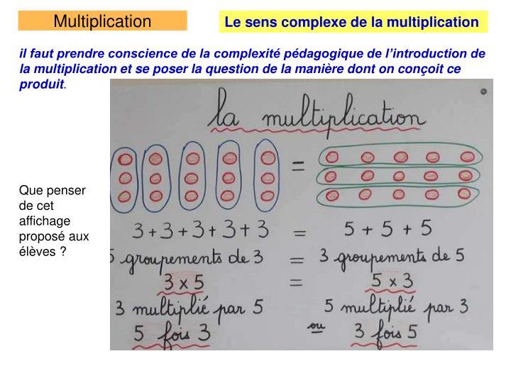 Le sens complexe de la multiplication