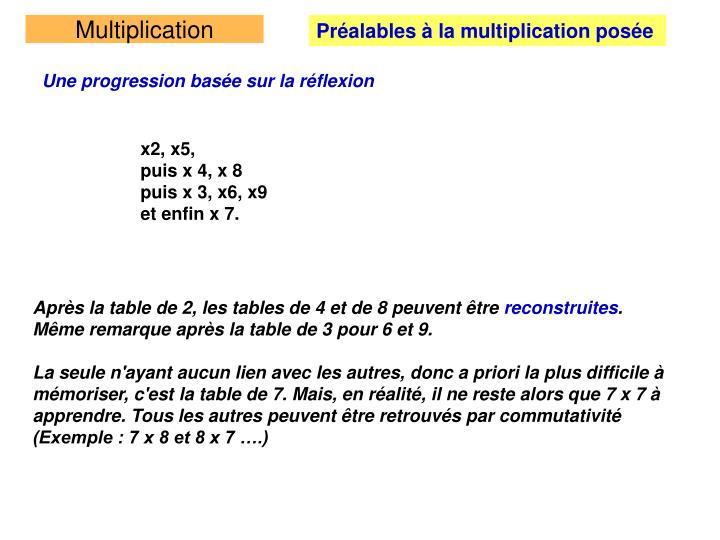 Préalables à la multiplication posée