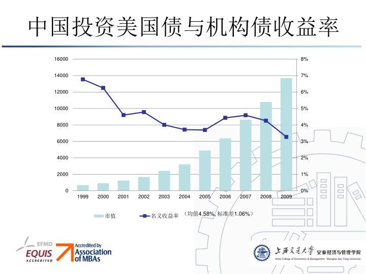 中国投资美国债与机构债收益率