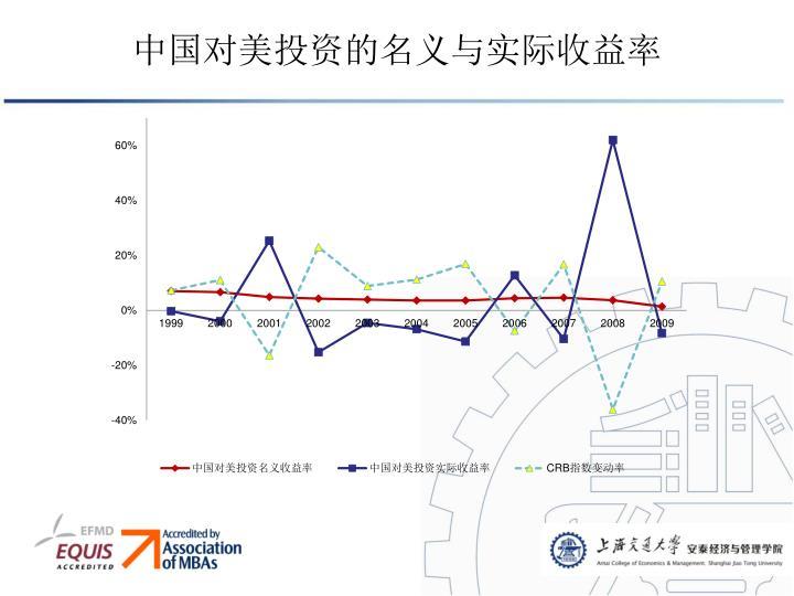 中国对美投资的名义与实际收益率