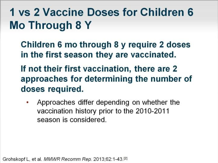 1 vs 2 Vaccine Doses for Children 6 Mo Through 8 Y