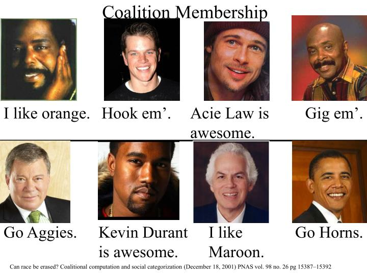 Coalition Membership