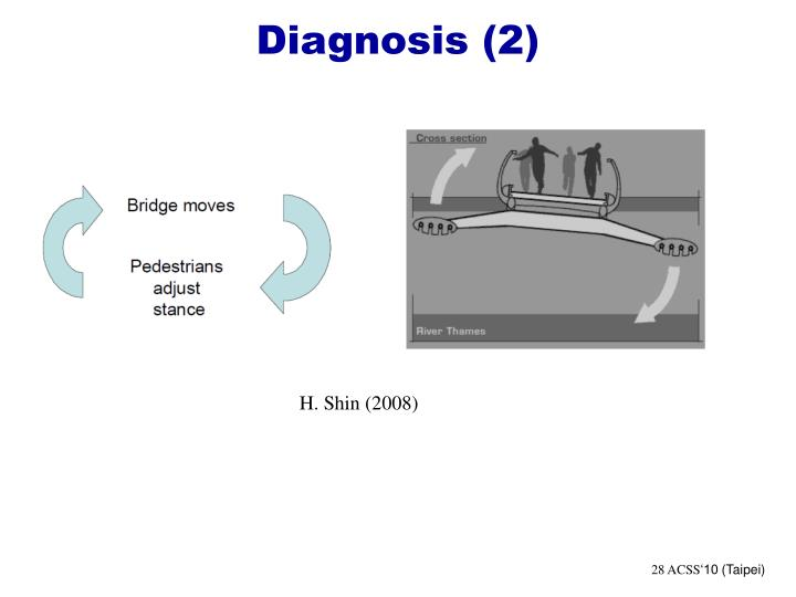 Diagnosis (2)