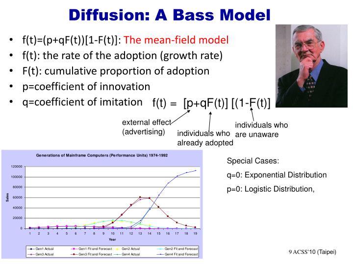 Diffusion: A Bass Model
