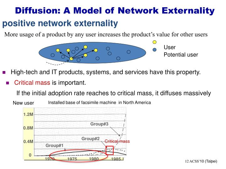 Diffusion: A Model of Network Externality