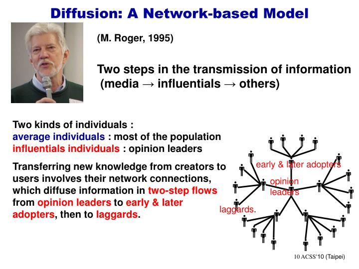 Diffusion: A Network-based Model
