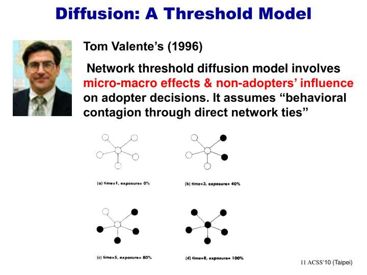 Diffusion: A Threshold Model