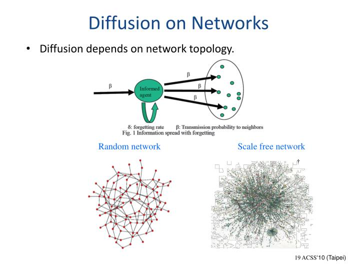 Diffusion on Networks
