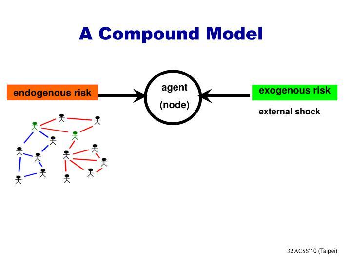 A Compound Model