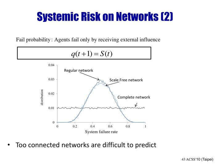 Systemic Risk on Networks (2)