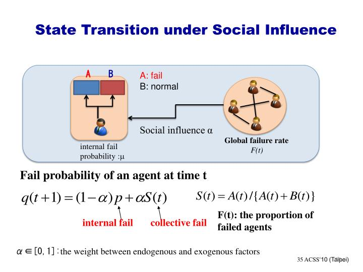 State Transition under Social Influence
