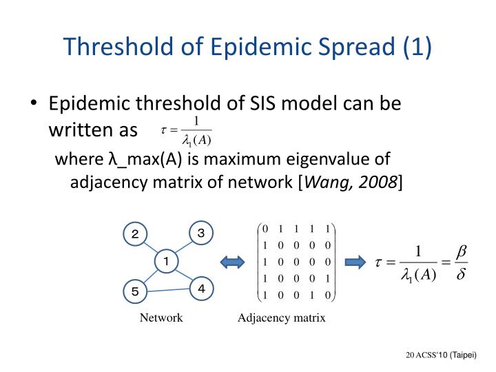 Threshold of Epidemic Spread (1)
