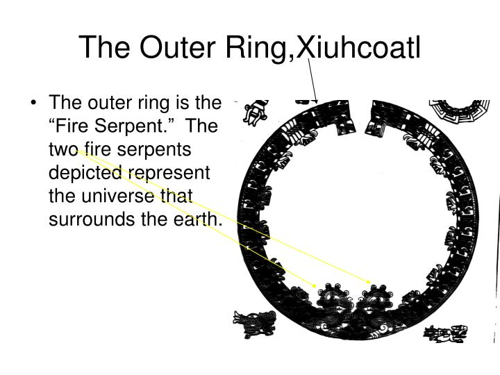 The Outer Ring,Xiuhcoatl