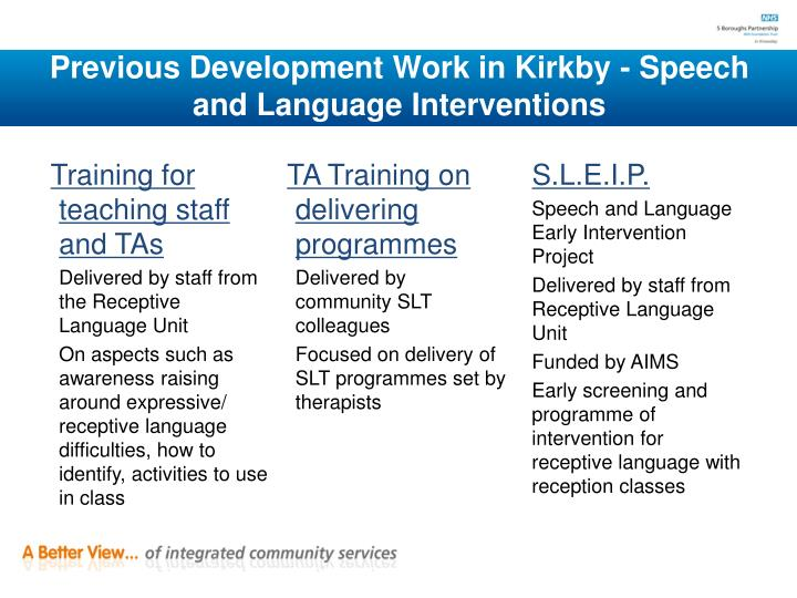Previous Development Work in Kirkby - Speech and Language Interventions