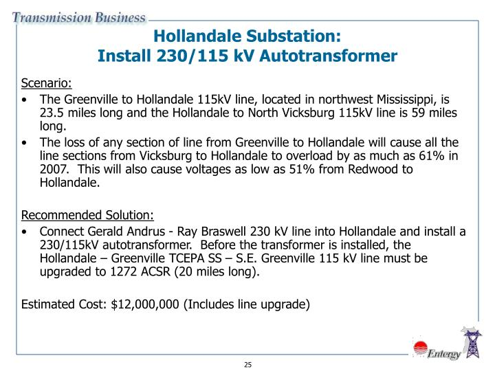 Hollandale Substation: