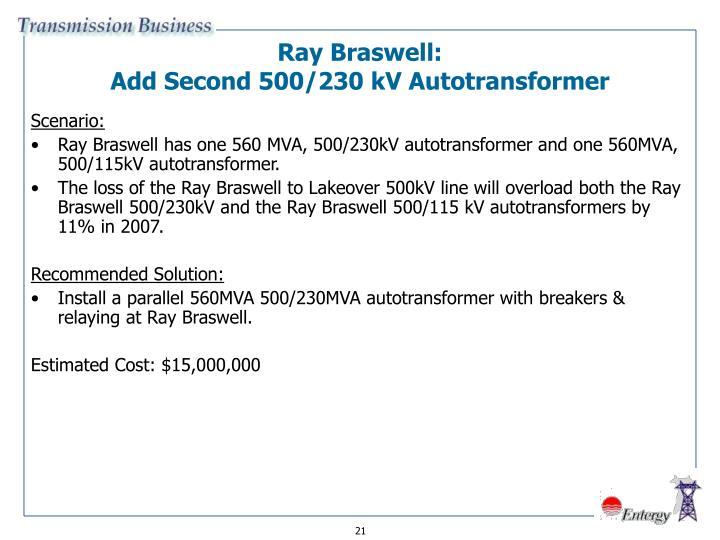 Ray Braswell: