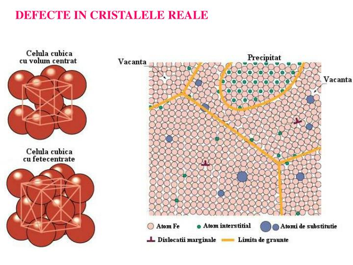 DEFECTE IN CRISTALELE REALE