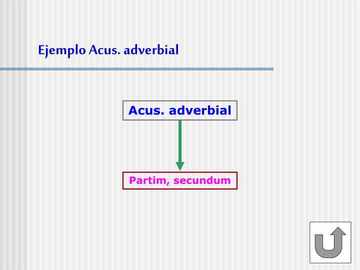 Ejemplo Acus. adverbial