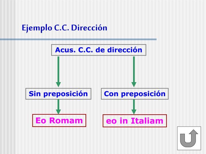 Ejemplo C.C. Dirección