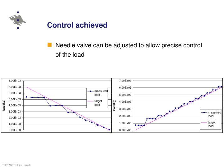 Control achieved