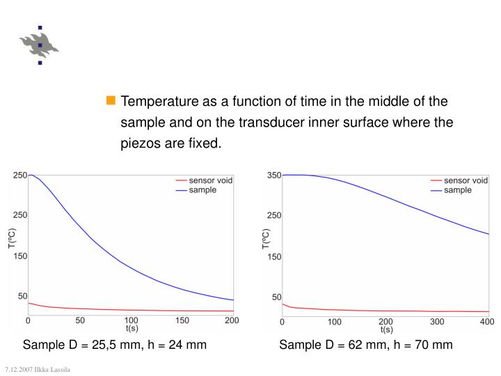 Temperature as a function of time in the middle of the sample and on the transducer inner surface where the piezos are fixed.