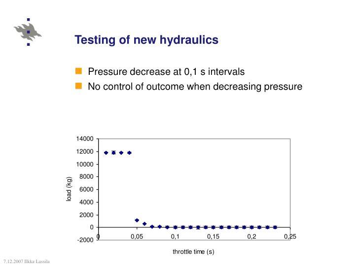 Testing of new hydraulics