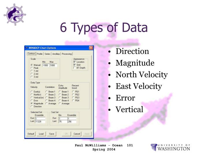6 Types of Data