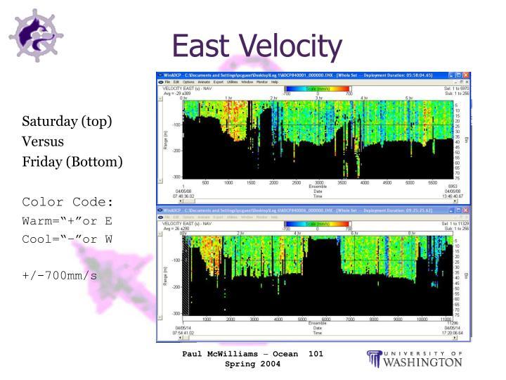 East Velocity