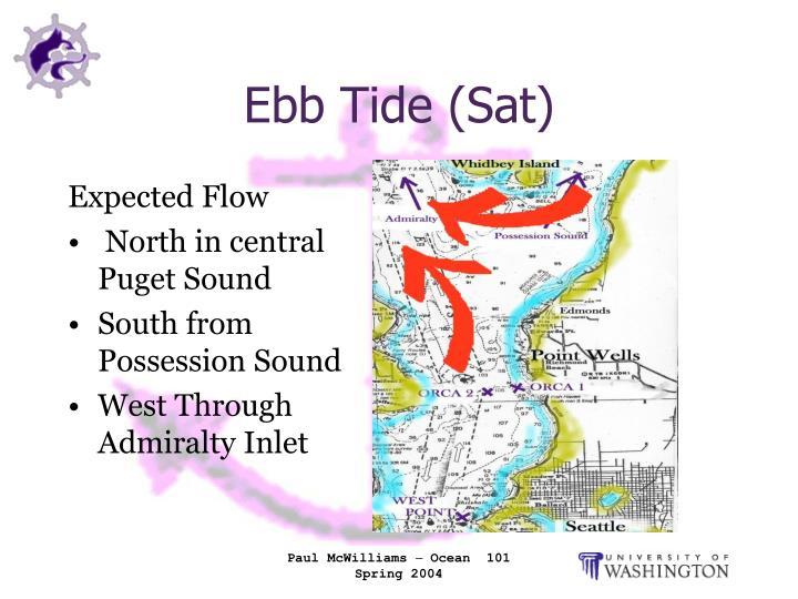 Ebb Tide (Sat)