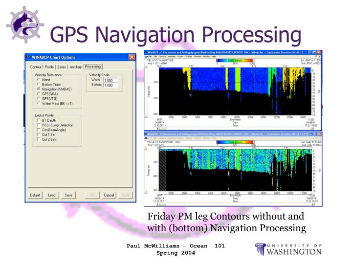 GPS Navigation Processing