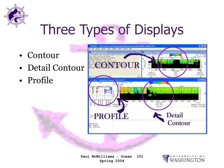 Three Types of Displays