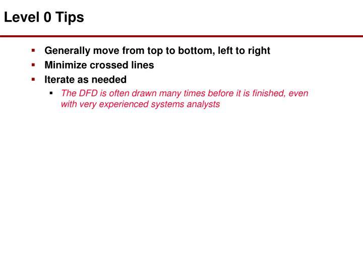Level 0 Tips
