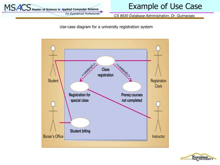 Example of Use Case