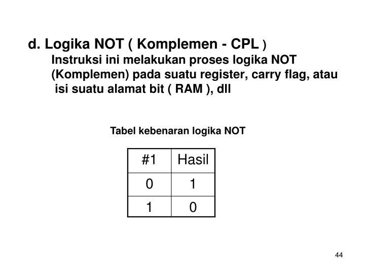 d. Logika NOT ( Komplemen - CPL