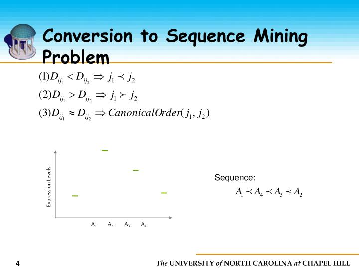 Conversion to Sequence Mining Problem