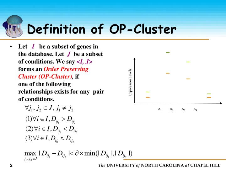 Definition of OP-Cluster