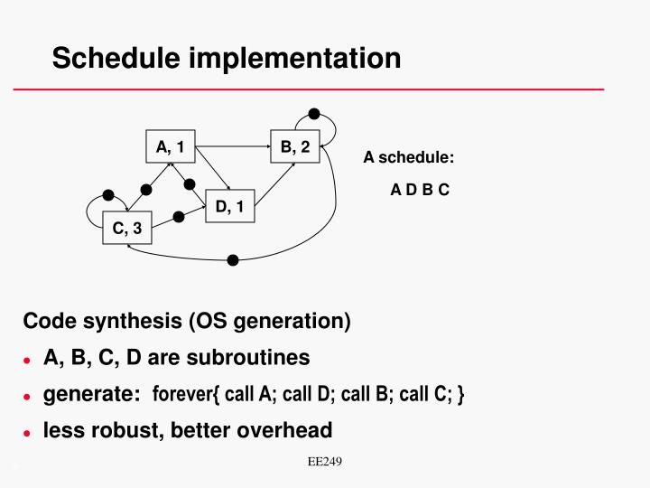 Schedule implementation