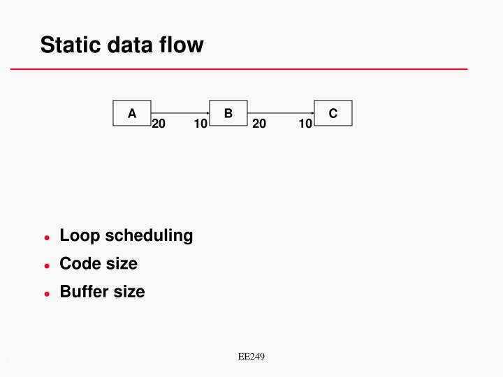 Static data flow