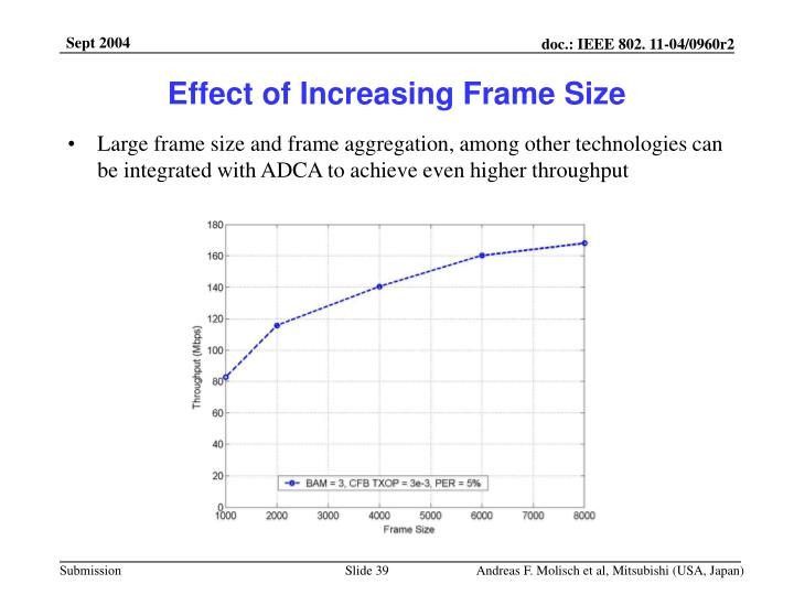 Effect of Increasing Frame Size