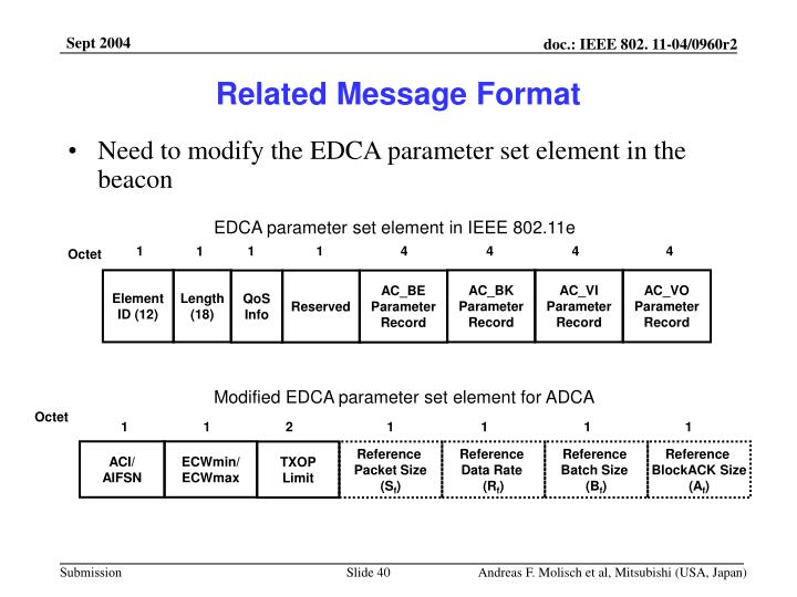 EDCA parameter set element in IEEE 802.11e