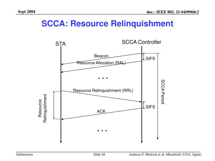 SCCA: Resource Relinquishment