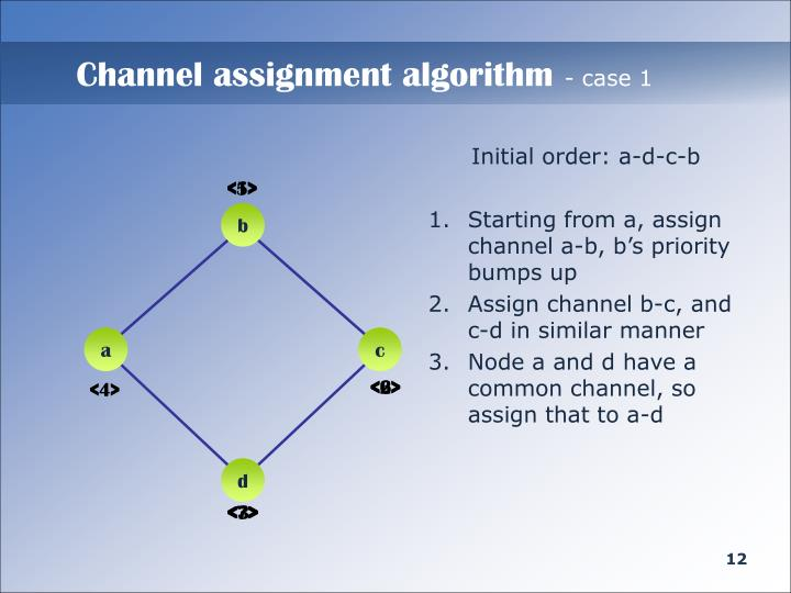 Channel assignment algorithm