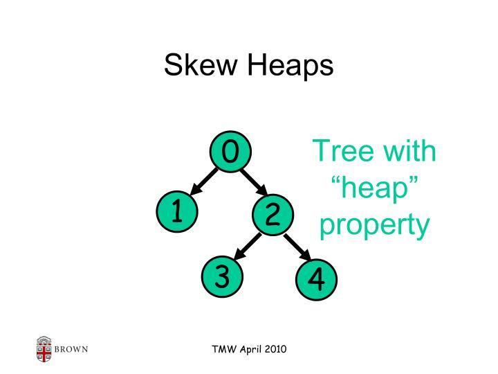 Skew Heaps